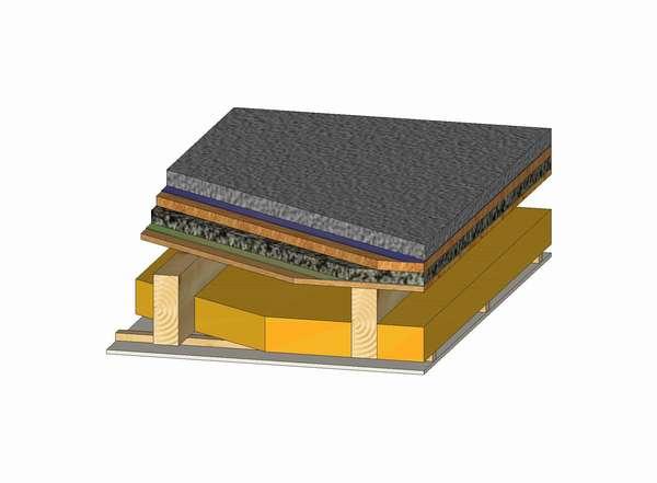 Układ warstw stropu międzykondygnacyjnego (Rys. 4)