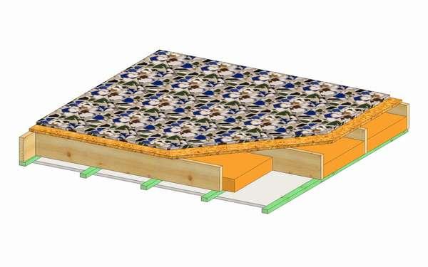 Układ warstw stropu międzykondygnacyjnego (Rys. 6)